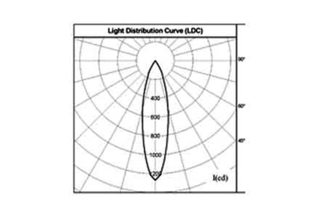 LRC03 (HRN101)